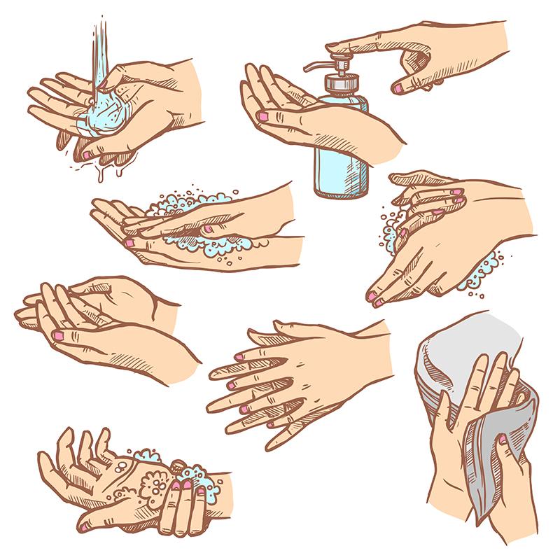 Einzelne Schritte beim Händewaschen